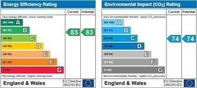 EPC for Aurora, Marina, Swansea